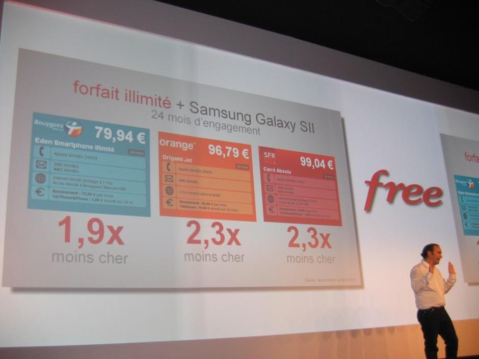 free-mobile-niel
