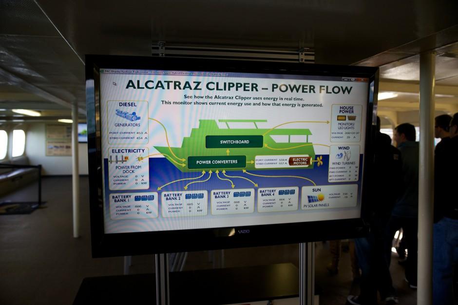 lokan SFO alcatraz clipper