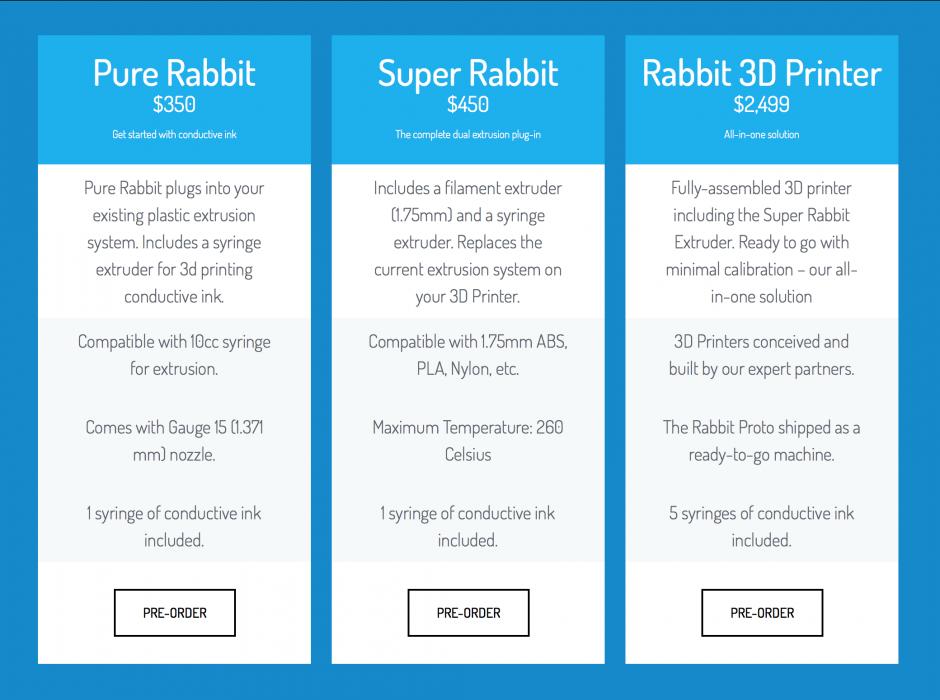 rabbit  proto lokan