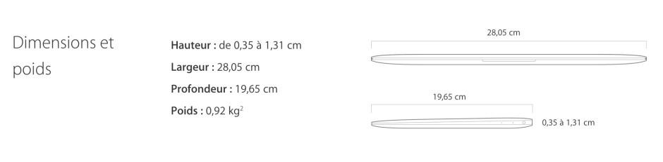 dimensions poids macbook retina