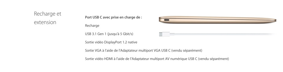 recharge extension macbook retina