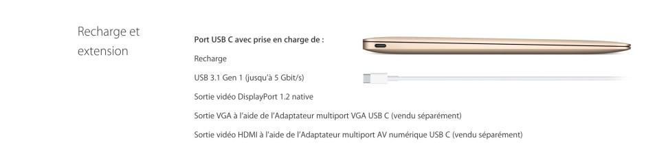 recharge extension macbook retina