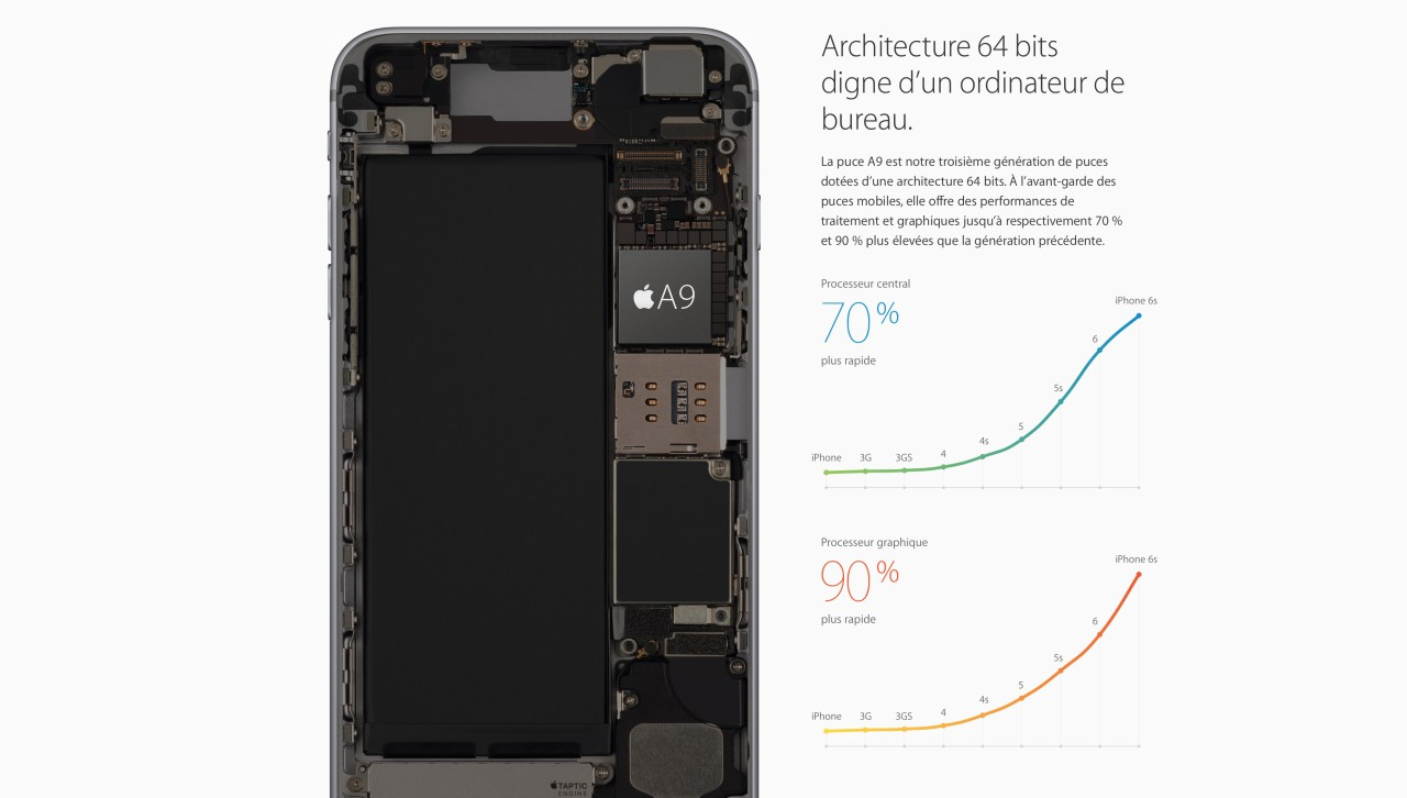 apple iphone 6s cpu gpu