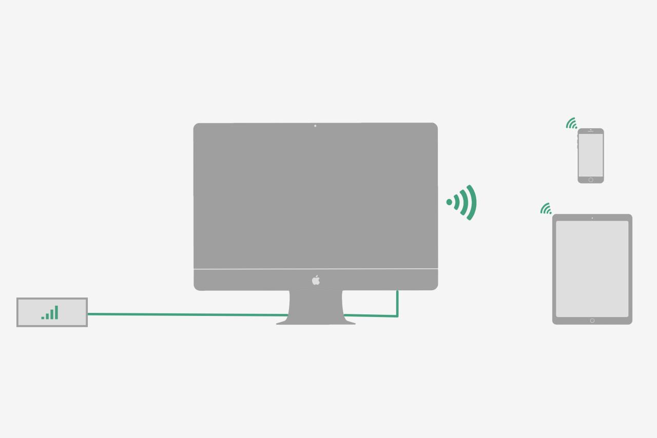 Comment cr er un r seau wifi avec un mac en ethernet rj45 - Comment connecter un ordinateur de bureau en wifi ...