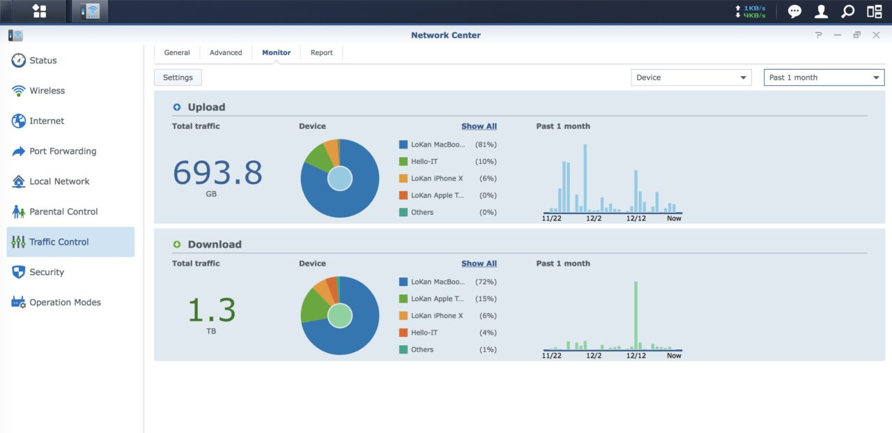 SRM Network Center Monitor Report