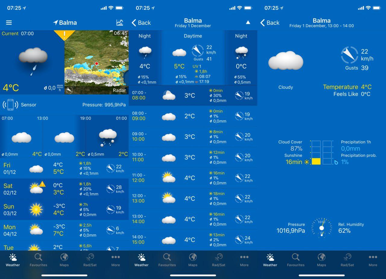 WeatherPro minutes soleil
