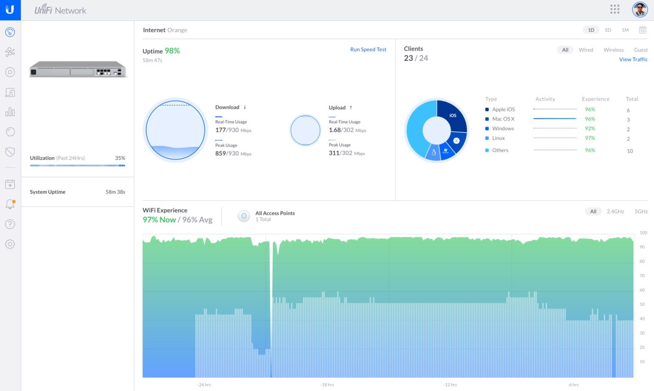 UniFi Dream Machine Pro Dashboard